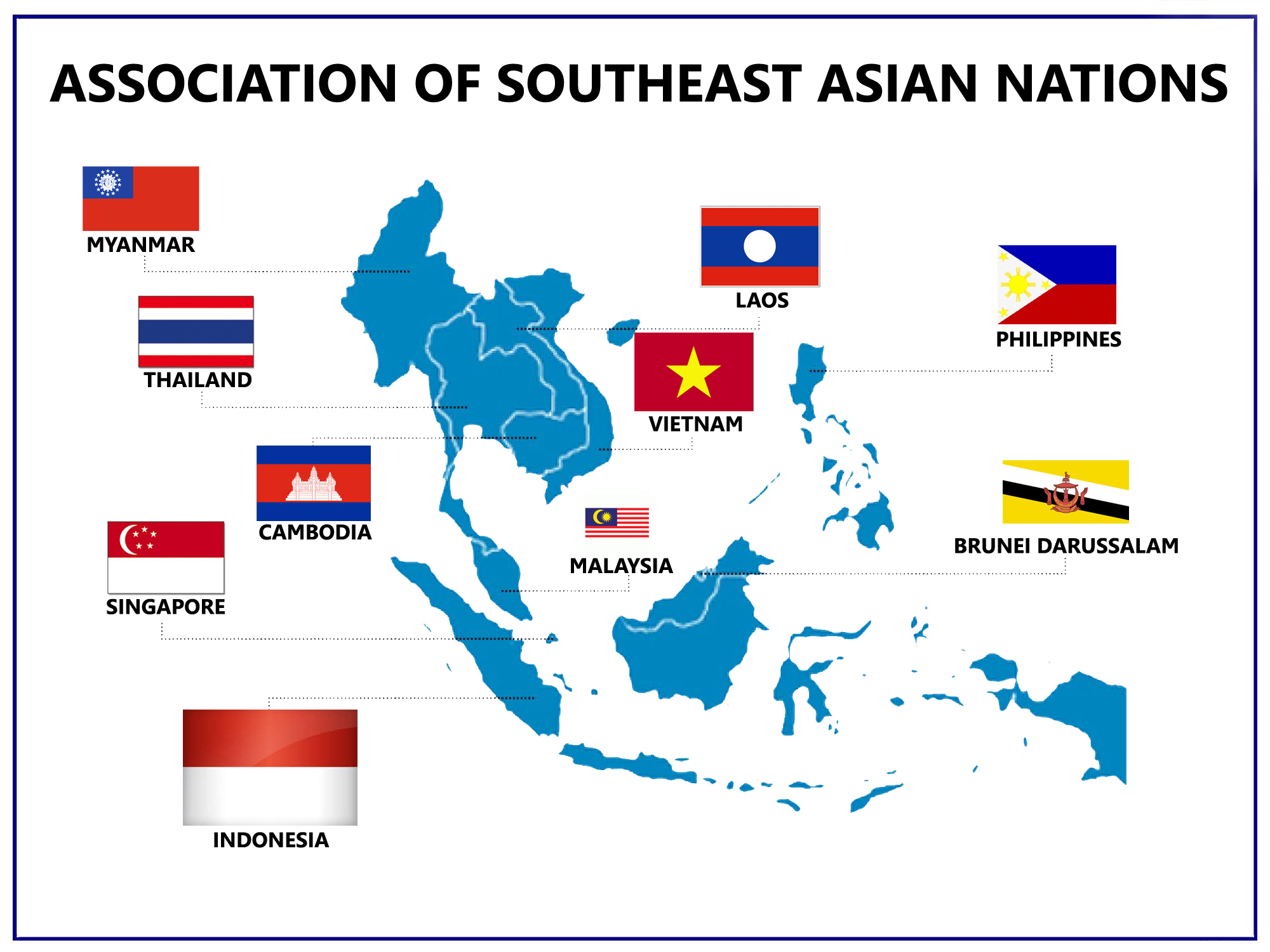 all-country-flags-with-names-asean1